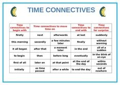 Essay connectives