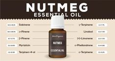 Essential oils can help boost your sex life and increased libito. Learn about the oils that can help calm anxieties and help you in the bedroom. Frankincense Essential Oil Uses, Essential Oil Diffuser, Essential Oil For Men, Essential Oil Blends, Natural Living, Nutmeg Oil, Healthy Oils, Oil Benefits, Living Oils