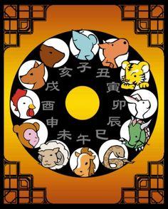 Horóscopo chino: cómo educar a tu hijo según su signo. Clic en la imagen para ver las predicciones.