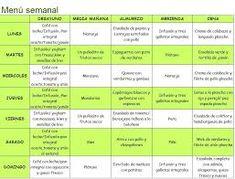 7 Ideas De Menú Semanal Menú Semanal Menu Semanal Saludable Semanales