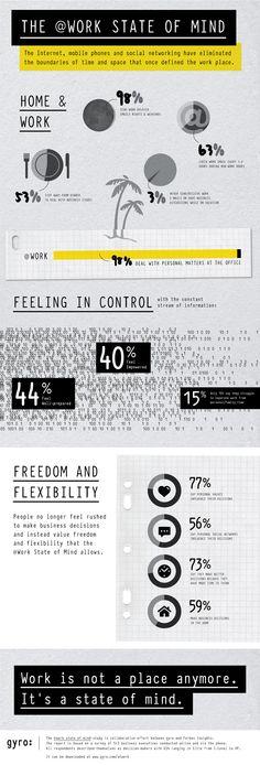 El trabajo no es un lugar, es un estado mental #infografia #infographic | TICs y Formación
