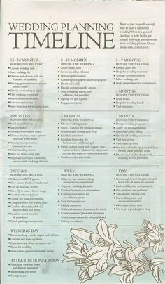 Wedding Planning Timeline. This is probably going to be a lot of help someday. ;)