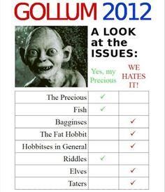 Gollum 2012