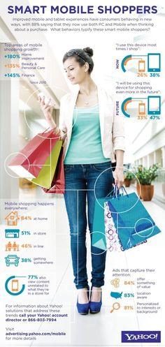 The mobile shopper