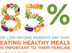 We are continually working to give people the tools they need to provide healthy meals for their families.