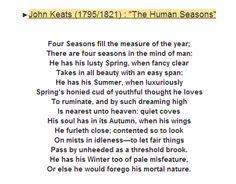 on the sea john keats analysis