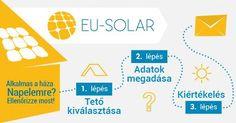 Nézd meg, hogy neked mekkora napelem kell, hogy ne legyen villanyszámlád! Készítsd el velünk napelemes rendszer engedélyed és nyerj 2kW-os kulcsrakész rendszert! Solar, Map, Location Map, Maps