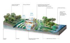 Universiti Teknologi Petronas Research Cluster – Sasaki Cultural Architecture, Landscape Architecture, Sponge City, Tourism Development, Thermal Comfort, Foster Partners, Public Realm, Corporate Interiors, Landscape Services