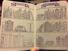 読みたい本を集めた、読書ページ。読破した本には色を塗っていきましょう。 : 手帳・日記・ノートを可愛く演出 バレットジャーナル 簡単デザイン文字イラスト書き方 - NAVER まとめ