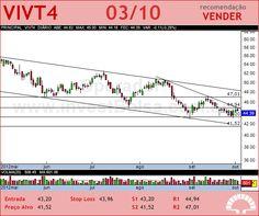 TELEF BRASIL - VIVT4 - 03/10/2012 #VIVT4 #analises #bovespa