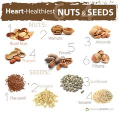 Heart healthiest nut and seeds. Here are the lists of best food for your artery unclogging diet, as chosen by Dr. Stoy Proctor, nutritionist with the General Conference of Seventh-day Adventists:
