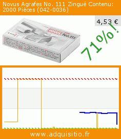 Novus Agrafes No. 111 Zingué Contenu: 2000 Pièces (042-0036) (Fournitures de bureau). Réduction de 71%! Prix actuel 4,53 €, l'ancien prix était de 15,61 €. https://www.adquisitio.fr/novus/novus-agrafes-no-111