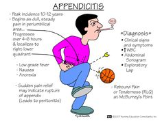 Appendicitis is a painful swelling of the appendix, a finger-like pouch connected to the large intestine.
