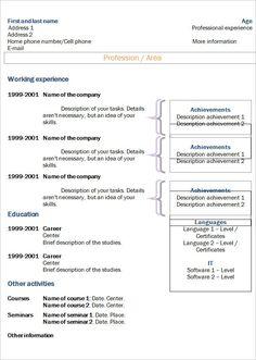 chronological cv resume templates what chronological resume template is and how to write chronological resume template is a kind of resume template - How To Write Chronological Resume