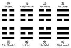 Snake Eyes Gi Joe, Chinese Logo, Chinese Symbols, Book Of Changes, I Ching, Religious Books, Sun Sign, Symbolic Tattoos, Sacred Geometry