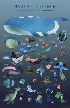 Pokemon of the Sea (by Wasil)