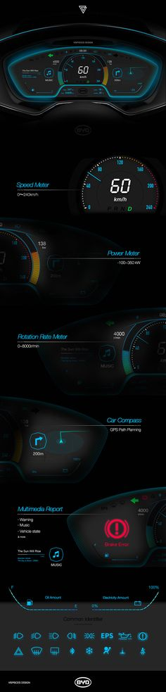 BYD automobile instrument panel design on Behance Web Design, Game Design, Car Interior Design, Interior Sketch, Dashboard Ui, Dashboard Design, Interface Design, User Interface, Design Thinking