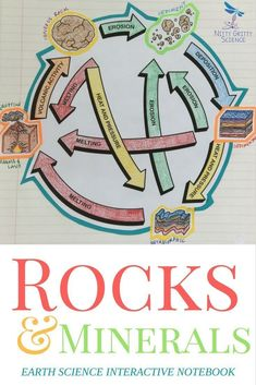 Earth Science Interactive Notebook: Rocks and Minerals chapter showcase student's ability to: Explain how minerals are identified Explain how minerals form from magma and solutions Identify and describe the three major groups of rocks 6th Grade Science, Science Curriculum, Middle School Science, Science Classroom, Science Education, Teaching Science, Science Activities, Science Projects, Life Science