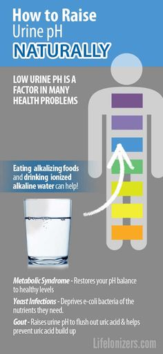 You can raise your urine pH naturally with alkaline water and foods.