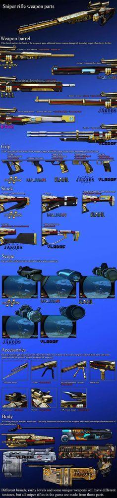 Borderlands 2 Gun Parts - Imgur