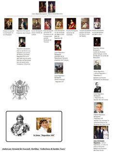 68 fantastiche immagini su Genealogia dei Bonaparte dal 1746