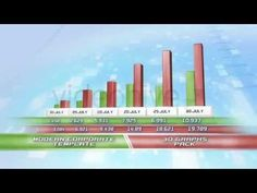 3D Bar Chart Infographic After Effect Template