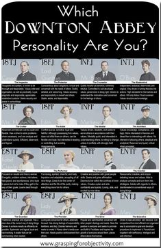 I'm either Lady Violet or Lady Mary. I don't know that it's completely correct about that. However I do identify quite often with Lady Violet + often (too often) speak my mind in blunt ways. :)