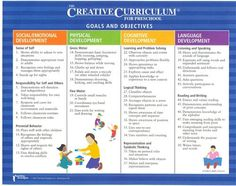emergent curriculum early childhood lesson plan | Creative Curriculum