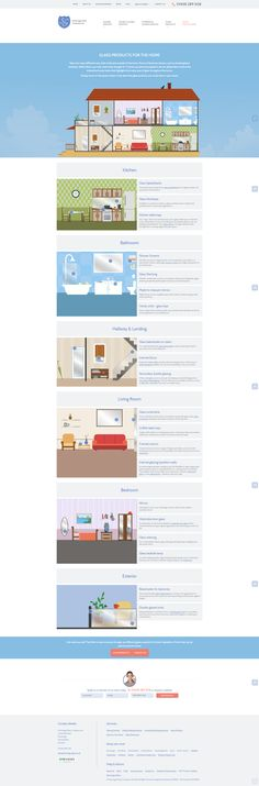 Stevenage Glass - 'Glass Products for the Home' [Interactive]. Bespoke house graphic highlighting the range of glass products available for use in the home