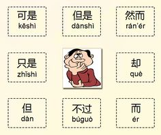 how to express but and however in chinese