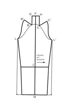 How to Draft Square Cap Sleeves.Create the dart HCC'. At this point, you have a pattern for a set-in sleeve that has two mitered corners, which you can construct by sewing the dart closed to the endpoint, or you can sew it partially closed, creating a pleat. Both are attractive.