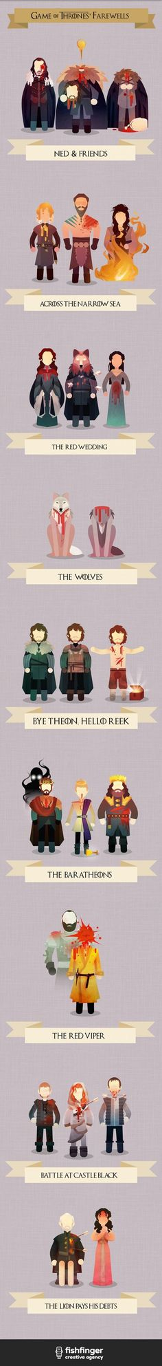 Game of Thrones Deaths Illustrated