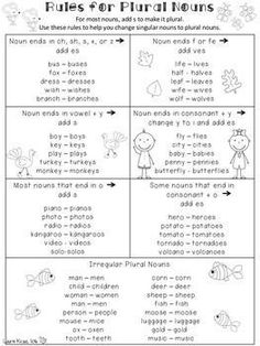 Students will practice and understand the rules of plural nouns with these engaging activities and posters. Students will use the rules to identify regular plural nouns and irregular plural nouns. Answer keys and directions are included for easy use. Grammar Help, Learn English Grammar, Teaching Grammar, Teaching Kids, Plural Nouns Worksheet, Plurals Worksheets, Irregular Plural Nouns, Singular And Plural Nouns, Plural Rules