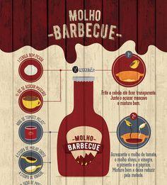 Infográfico receita de Molho Barbecue que é igual ao que compramos. É muito fácil de preparar. Ingredientes: molho de tomate, açúcar mascavo, vinagre, cebola, molho shoyu, pimenta dedo de moça, páprica, sal e fumaça líquida.