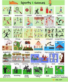 Sports and Games Vocabulary in English | Names of Sports