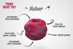 Alienflex Meteor // $19.99 // It's a perfect chew toy but also bounces erratically for hours of throw and catch fun.  The Meteor also has customisable treat dispensing pins so you can turn it into a treat challenge. Wellington, New Zealand