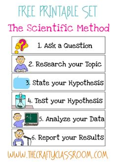 Printables Scientific Method Worksheet Elementary scientific method worksheet followpics co social studies awesome free printable for the great notebook inserts or binder reference