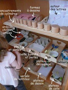 activities around 2 years Waldorf Montessori, Montessori Trays, Montessori Room, Montessori Activities, Kindergarten Activities, Preschool Activities, Classroom Setup, Reggio Emilia, Kids Education