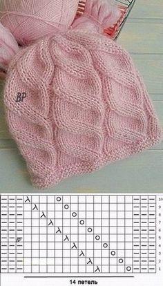 Узор для шапки спицами «Диагональные косы» (УЗОРЫ СПИЦАМИ) | Журнал Вдохновение Рукодельницы