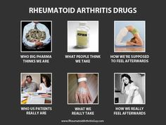 Rheumatoid Arthritis Awareness