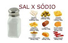 Cloreto de sódio | Dicas de Saúde