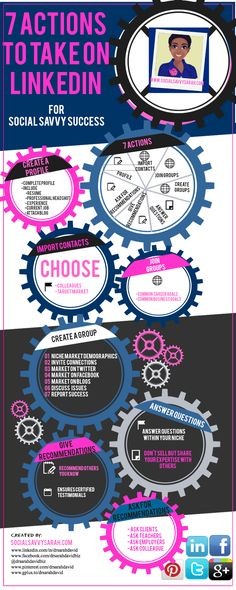 """""""7 Actions to take now on Linkedin for Business"""" Infographic:#SocialMedia #Business #Linkedin"""