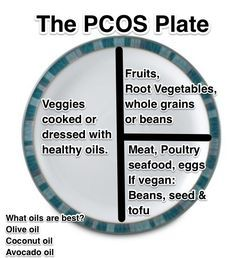 PCOS blog