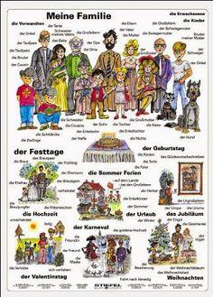 A small German box: German a hit 1 – lesson 2 - Worldpin. Foreign Language Teaching, German Language Learning, German Grammar, German Words, Learn German, Learn English, German Resources, Deutsch Language, Germany Language