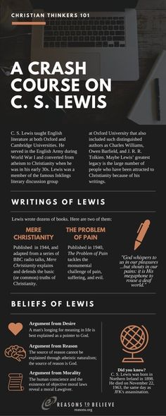 C. S. Lewis:  a GREAT Christian   thinker!