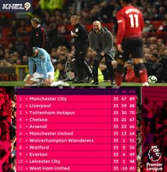 Pep set a New Record against Man Utd. Read more below by clicking link Football Score, World Football, Football Players, Manchester City, Manchester United, Laurent Koscielny, Football Results, Soccer Predictions, English Football League