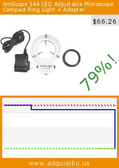 AmScope 144 LED Adjustable Microscope Compact Ring Light + Adapter (Electronics). Drop 79%! Current price $66.26, the previous price was $320.00. http://www.adquisitio.us/amscope/144-led-adjustable