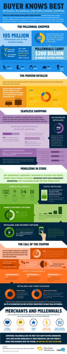 Millennials and Omni-Channel #Shopping ecommerce  #Infographic