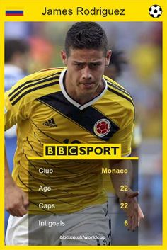 James Rodriguez graphic #jamesrodriguez #kingoffootball #realmadrid