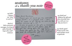 Anatomy of a thank-you note. I'm terrible at writing these. Where was this before my wedding.